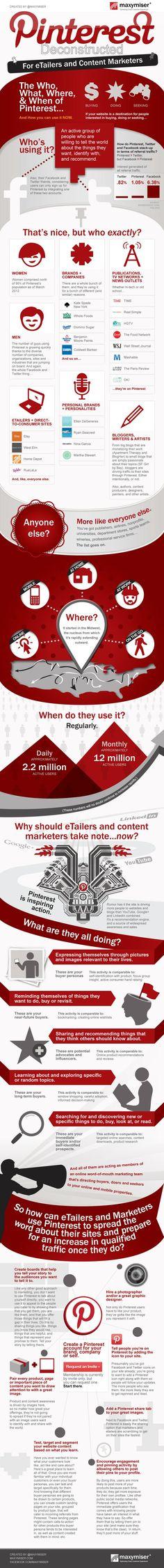 SOCIAL MEDIA  Pinterest Deconstructed Infographic...   #Education #Pinterest