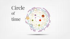 Circle of Time Prezi template https://prezi.com/user/cta0xf8zrzq7/ More from Pixelsmoothie