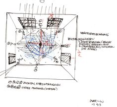 TIMECUT / Skizze. Tanzperformance 1993 by Markus Wintersberger, via 500px