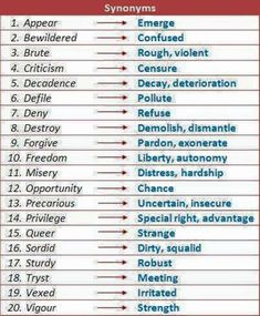 Synonyms For 50+ Commonly Used Words in English - ESL Buzz