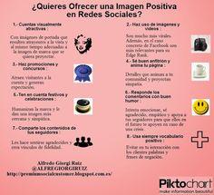 Ofrece una imagen positiva en Redes Sociales vía: @ALFREGIORGIRUIZ #infografia #infographic #socialmedia