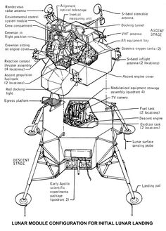 moon landing modules cutaway - photo #23