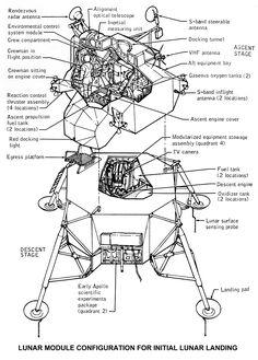 moon landing modules cutaway - photo #23