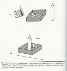 """The experiment that led to the concept of """"Thinking Outside the Box"""" - Conforming to the world - DONE"""