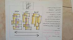 المرحلة الاولى والثانية لمشروع بيت الفيلسوف: لمحة عامة ومقولة رئيسية لفيلسوف معين/ وترجمة بصرية لها