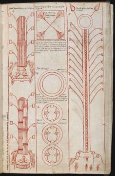 Pages from the Ars Notoria section of The Lesser Key of Solomon, containing magickal symbols and spells intended to grant eidetic memory and instantaneous learning to the magician—(unknown artist/writer, compiled from materials written in the 11th century, published mid 17th century).