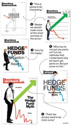 Cover Trail: The Hedge Fund Myth - Businessweek