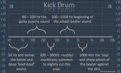 Kick Drum Mixing