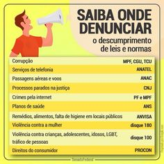 Good To Know, Did You Know, Portuguese Grammar, Leis, Ebook Cover, Law And Order, Public Service, Learning Games, Student Life