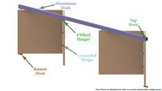 Foldaside 30 Small Condo Decorating, Internal Folding Doors, Timber Door, Panel Doors, Wall Mount, Design, Wall Installation, Tiny Apartment Decorating