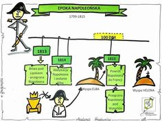 Elba, Psychology, Knowledge, Language, Education, Learning, School, Room, Consciousness