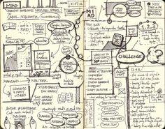 Creative Pathways - Illustration [Sketchnotes]    My sketchnotes from a lecture at MIAD saturday morning.   Speaker: Carol Schwartz, children's book illustrator.