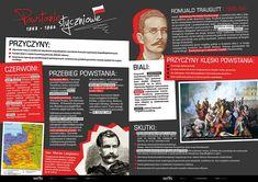 Poland History, Life Is Strange, Self Improvement, Psychology, Infographic, Knowledge, Language, Study, Education