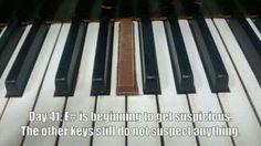 Kit Kat keys