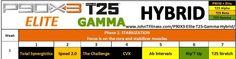 P90X3/T25 Gamma Hybrid http://johntfitness.com/p90x3-elite-t25-gamma-hybrid/
