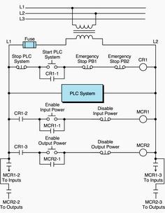 most commonly used relay instructions used in plc programming are as rh pinterest com