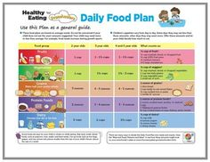 Printables My Plate Worksheets my plate unit 80 pages aligned w the new usda nutrition nutritional health worksheet whats on plate