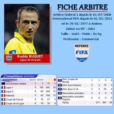 Ruddy BUQUET - Ligue de Picardie