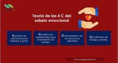 4 C's del salario emocional