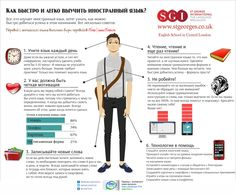 Educational infographic & data visualisation How I'm learning Russian (part two) Infographic Description The perfect language learner (infographic) – Infographic Source – Russian Language Learning, Learning A Second Language, Learning Spanish, Teaching English, English Language, Spanish Class, Speak Spanish, Learn Russian, Learn French