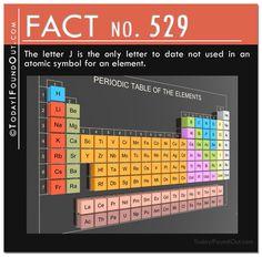 20 Amazing Facts