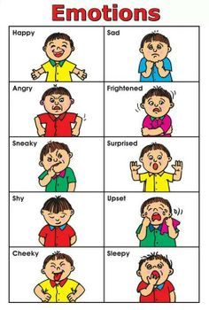 Learning Can Be Fun Emotions Chart