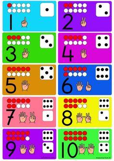 Mathe, Zahlenkarten, Zahlen Karten mit Mengen Ziffern Punktebilder Würfel und…
