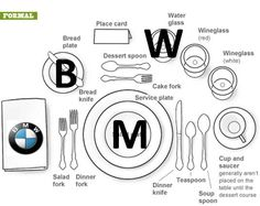 Place setting, plus basic etiquette rules (taste food 1st, don't text at the table, pass to the right, how to eat & not slurp soup, conversation tips)
