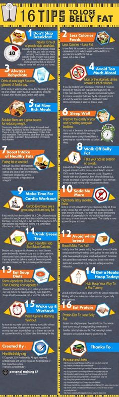 16 Tips to Lose Belly Fat [ Infographic ] - Healthdaddy