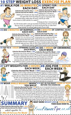 10 step weightloss exercise plan - http://www.infographicsfan.com/10-step-weightloss-exercise-plan-4/