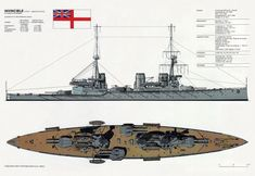 Marina Real, Arpeggio Of Blue Steel, Naval History, Navy Ships, Military Weapons, Submarines, Royal Navy, War Machine, Battleship
