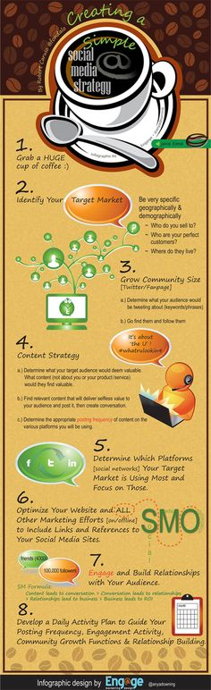 Simple Way to Create a Social Media Strategy [infographic]