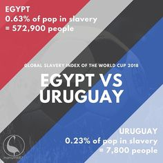 Both #Uruguay and #Egypt have a big problem with #childlabor. In Uruguay  children are exploited especially for domestic services while in Egypt  one of the biggest issues is the use of #children in #cotton fields. . . . . . . . #globalslaveryindex #worldcup #Russia2018 #Football #worldcup2018 #soccer #flags #slaverystillexists #whomademyclothes #fairtrade #slave #jointhemovement #awareness #speakup #childrensrights #HumanRightsAreNotOptional #HumanRights #protectchildren #EndSlavery…
