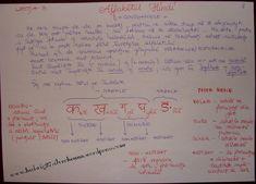 LECŢIA 3 HINDI - ALFABETUL (CONSOANELE) PARTEA I Bullet Journal, Personalized Items, Blog, Blogging