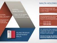 Steuerlast durch Holding auf Malta reduzieren