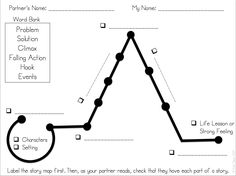 Tales of a Tenacious Teacher: The Chart that Keeps On Giving: Writing Personal Narratives