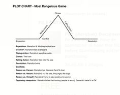 140 best plot diagrams images story structure, plot diagram Plot Diagram Labeled plot chart with examples