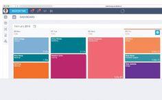 Ver timeneye, excelente forma de registrar el tiempo invertido en proyectos