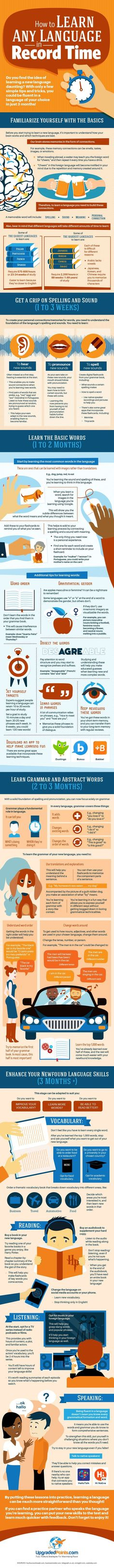 How To Learn Any Language In Record Time Infographic - http://elearninginfographics.com/learn-any-language-in-record-time-infographic/ #spanishinfographic #easyfrenchlanguage