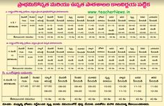 AP Primary School Academic Calendar 2017-18  Andhra Pradesh AP Schools Academic Calendar 2017-18 AP Govt. School Holidays 2017 AP Pongal/ S...