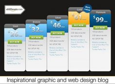 5 Column Pricing Table UI Element PSD - http://www.welovesolo.com/5-column-pricing-table-ui-element-psd/