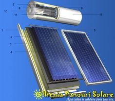 Boiler solar cu tripla energie  Oltenia Panouri Solare  Furnizorul tau numarul 1 din Oltenia pentru sisteme utilizand energia solara (panouri solare, boilere solare).  Apa calda si caldura fara factura.    telefon: +40769676630  website : www.olteniapanourisolare.ro  mail : contact@olteniapanourisolare.ro  skype: olteniapanourisolare  yahoo messenger: olteniapanourisolare Boiler Solar, Solar Panels, Outdoor Decor, Home Decor, Homemade Home Decor, Solar Panel Lights, Sun Panels, Decoration Home, Interior Decorating