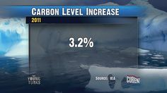 2011 Percentage of Carbon Levels Increase via The Young Turks on @Current TV