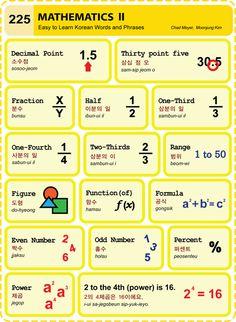 225 Learn Korean Hangul Mathematics 2