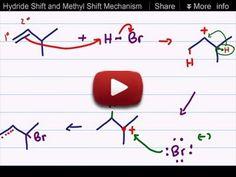Hydride Shift and Methyl Shift Mechanism #Orgo #studyTips
