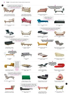 A Short History of the Fainting Couch. Types of couchesFainting ...