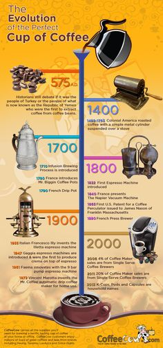 Evolution Of (the Perfect) #Coffee Cup #Infographic