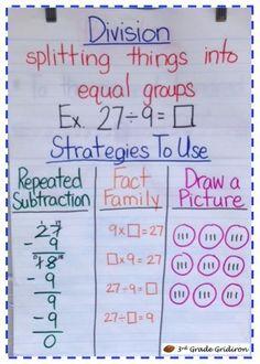 3rd Grade Gridiron: Division Strategies Anchor Chart