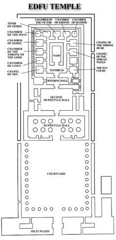 Plan of the Temple of Edfu
