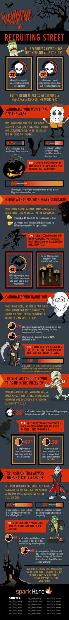 Being a recruiter can be a very rewarding career. But, between the needy clients and flaky candidates, things can get scary. This infographic will help.